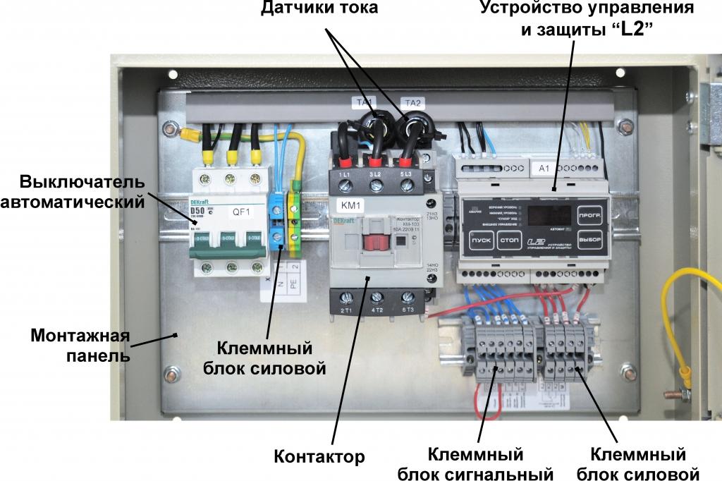 Устройство станции
